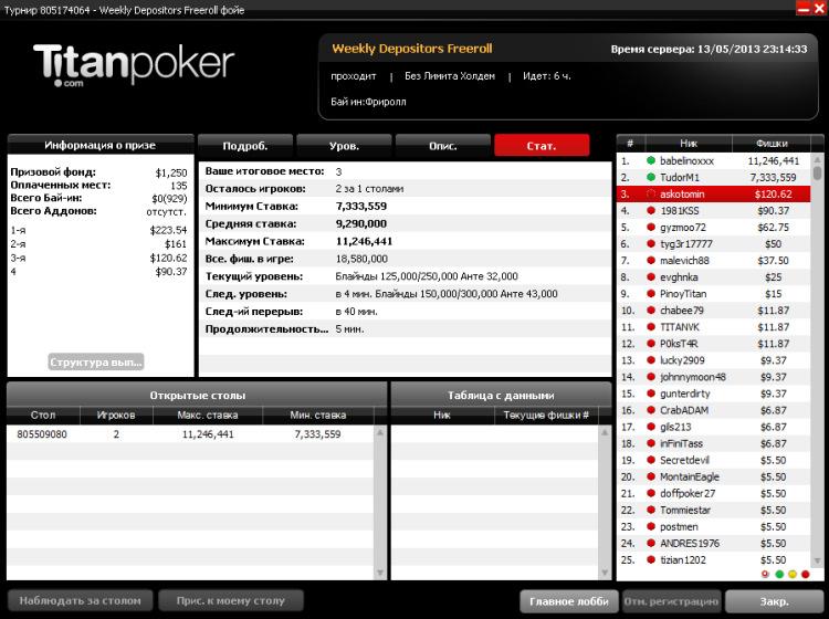 Онлайн казино на рубли с выводом денег