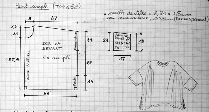 Бохо стиль для 50 летних выкройки блузок