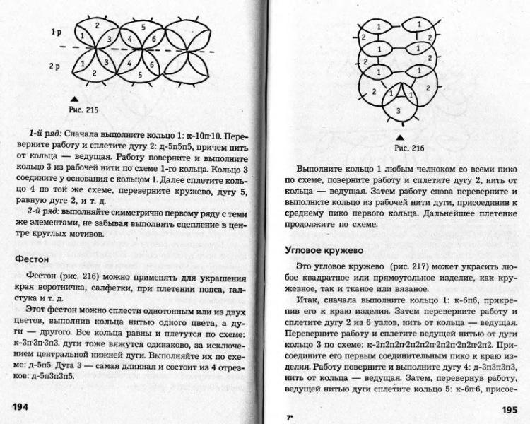 Книга гипюрное вязание и кружево