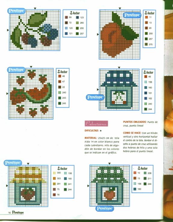 Схема вышивки крестом баночки 78