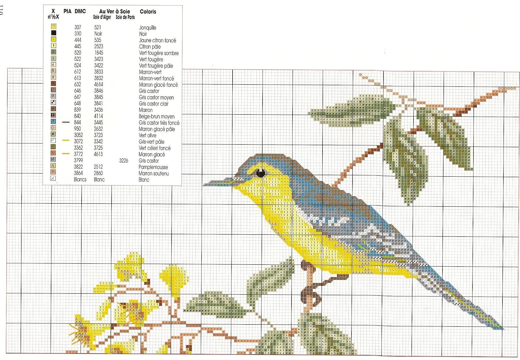 Схемы вышивок крестом птицы