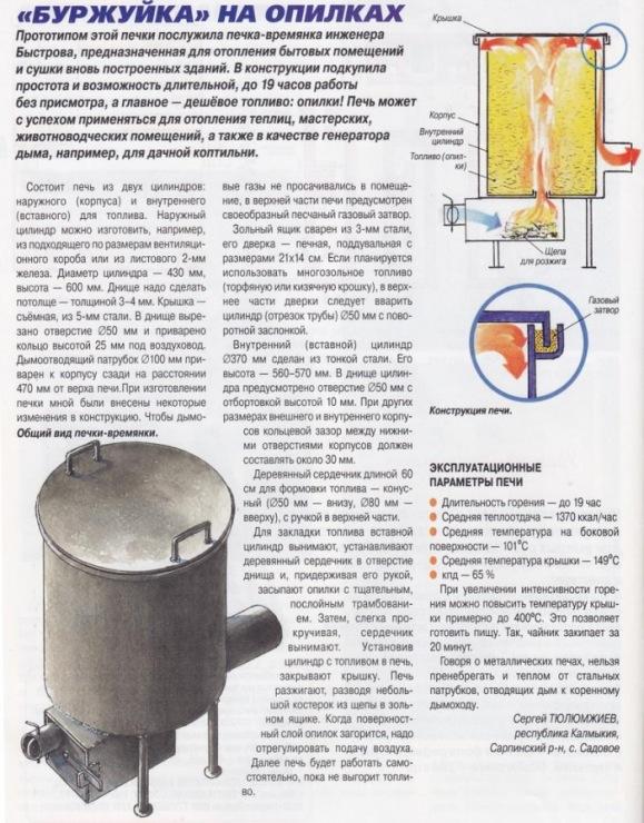 Печки длительного горения на опилках своими руками - Pressmsk.ru