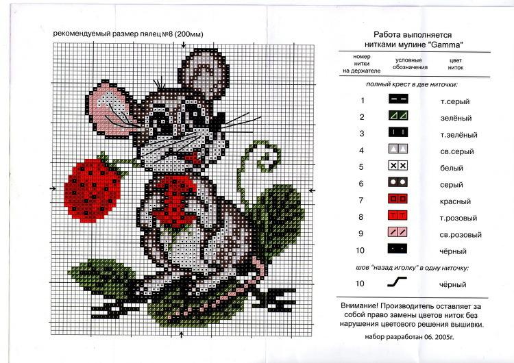схема вышивки крестом мышей